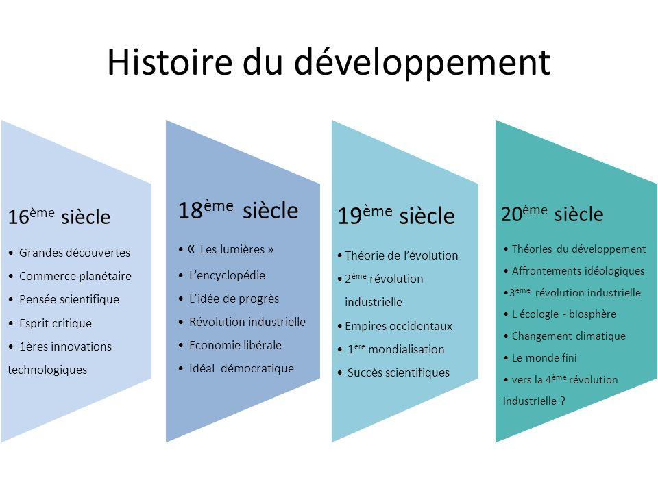 Histoire du développement 16 ème siècle Grandes découvertes Commerce planétaire Pensée scientifique Esprit critique 1ères innovations technologiques 1