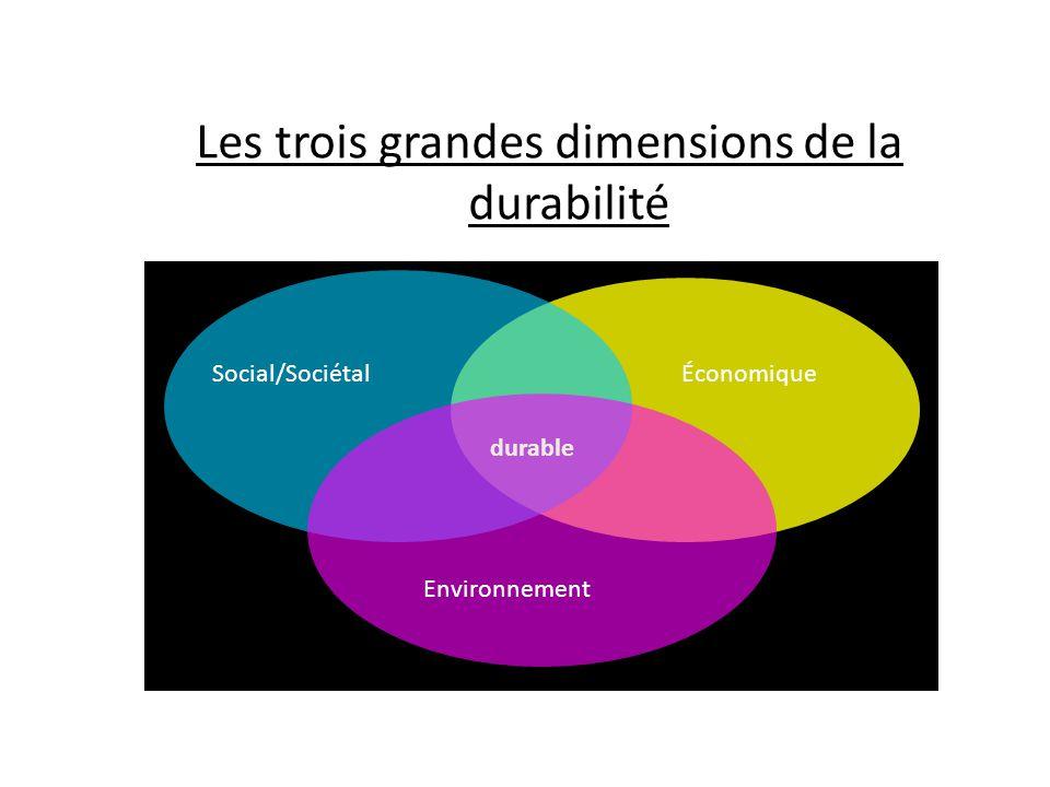 Les trois grandes dimensions de la durabilité Social/SociétalÉconomique durable Environnement