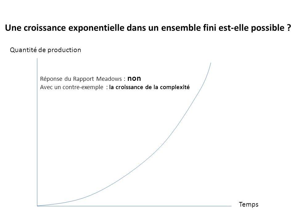Une croissance exponentielle dans un ensemble fini est-elle possible ? Temps Quantité de production Réponse du Rapport Meadows : non Avec un contre-ex