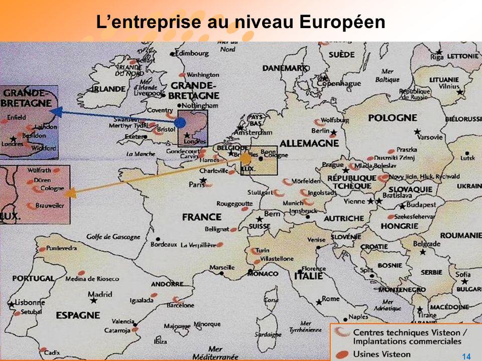 Lentreprise au niveau Européen