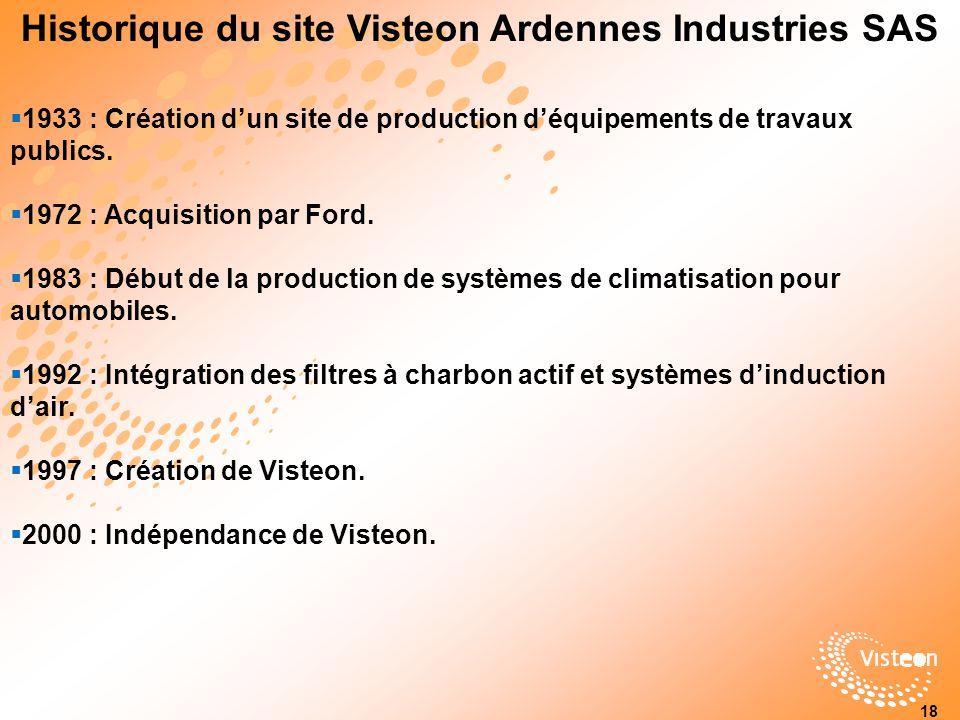 Historique du site Visteon Ardennes Industries SAS 1933 : Création dun site de production déquipements de travaux publics.