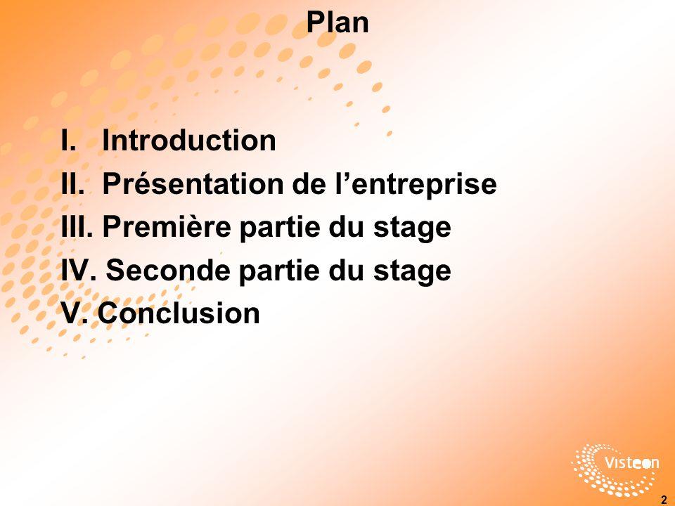I.Introduction II. Présentation de lentreprise III.