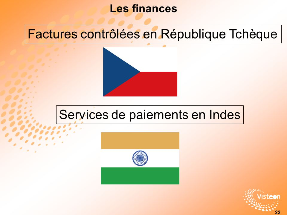Les finances Factures contrôlées en République Tchèque Services de paiements en Indes 22