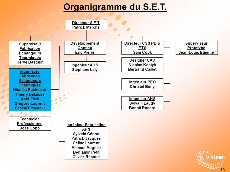 Organigramme du S.E.T.30 Directeur S.E.T.