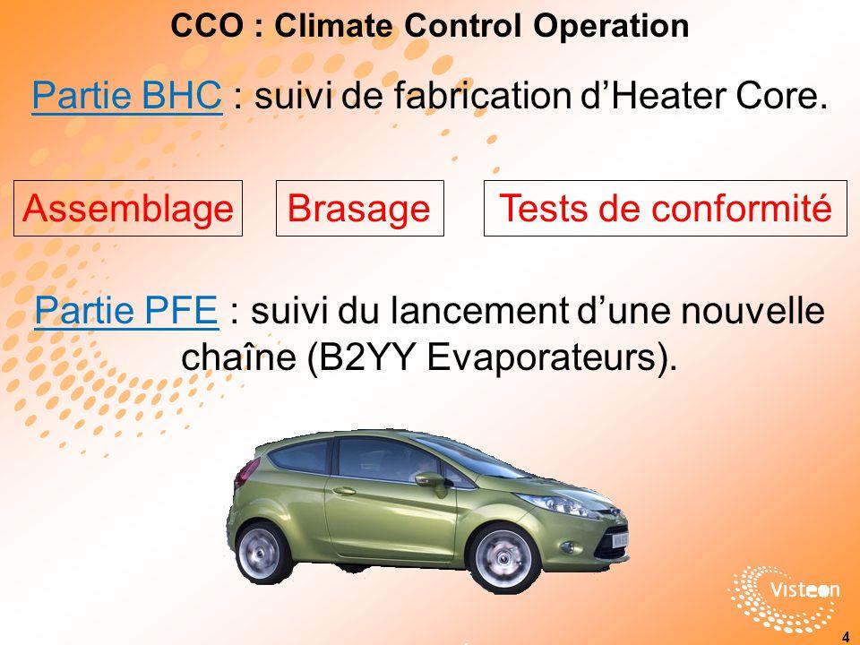 Partie BHC : suivi de fabrication dHeater Core.