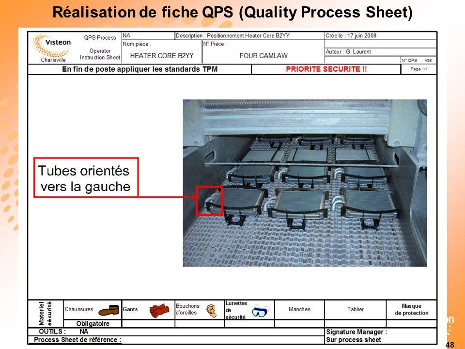 Réalisation de fiche QPS (Quality Process Sheet) 48