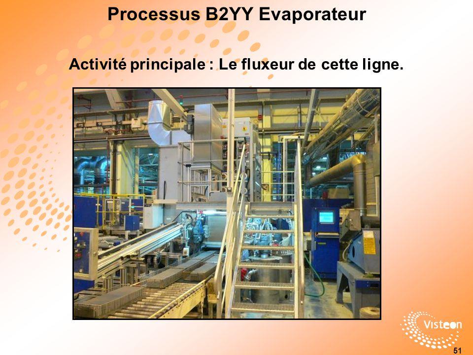 Processus B2YY Evaporateur Activité principale : Le fluxeur de cette ligne. 51
