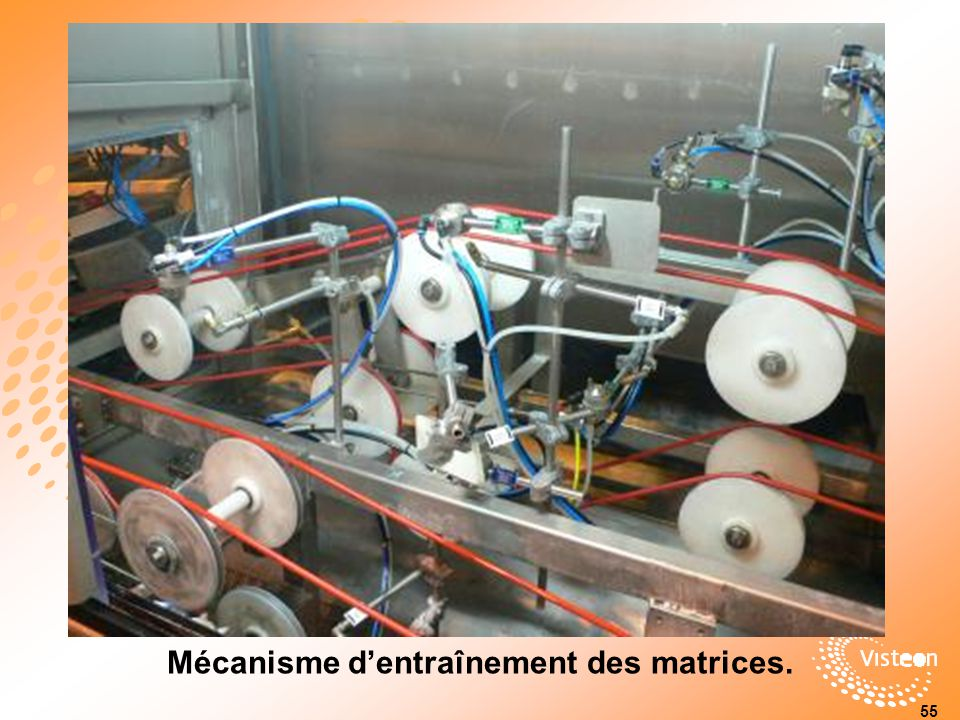 Mécanisme dentraînement des matrices. 55