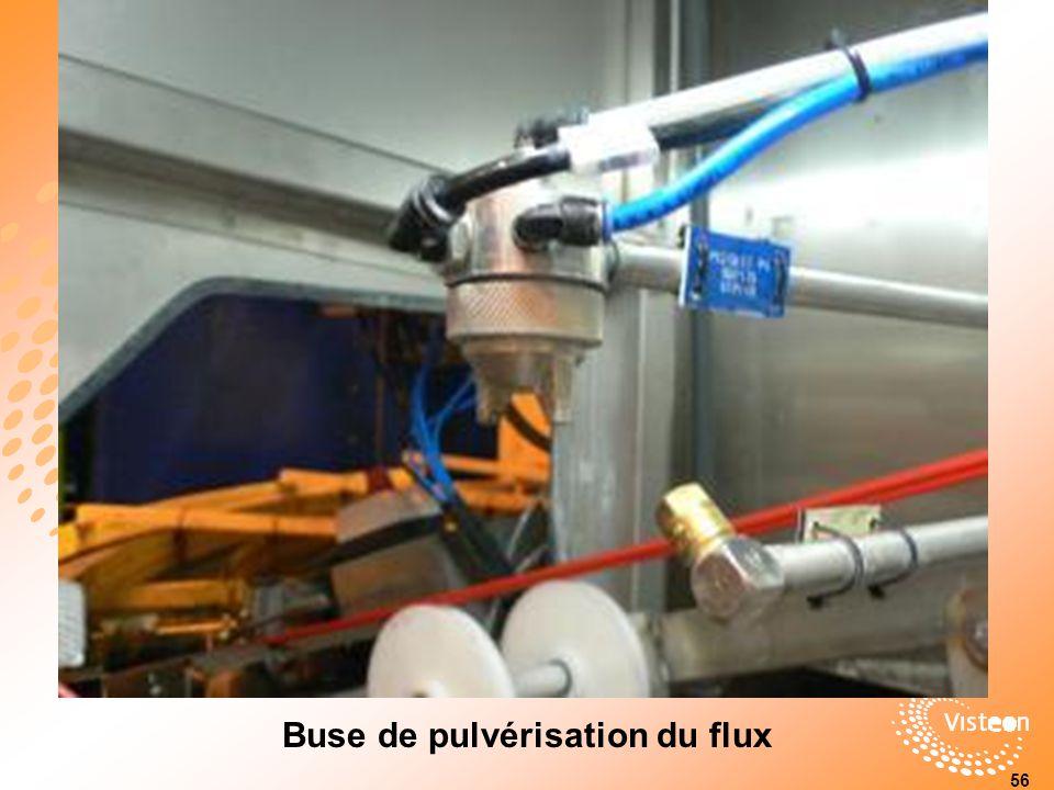 Buse de pulvérisation du flux 56