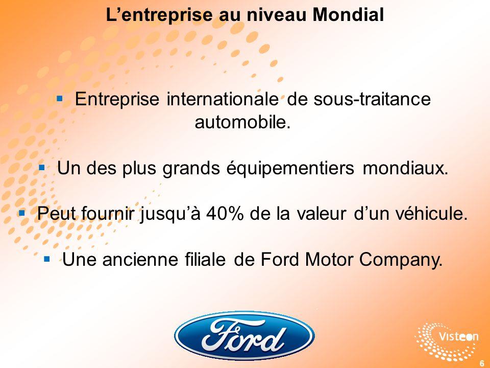 Lentreprise au niveau Mondial 6 Entreprise internationale de sous-traitance automobile.