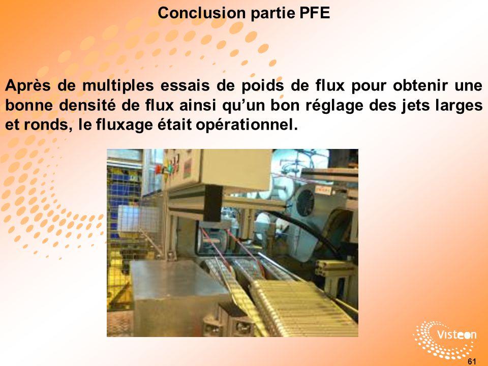 Conclusion partie PFE Après de multiples essais de poids de flux pour obtenir une bonne densité de flux ainsi quun bon réglage des jets larges et ronds, le fluxage était opérationnel.