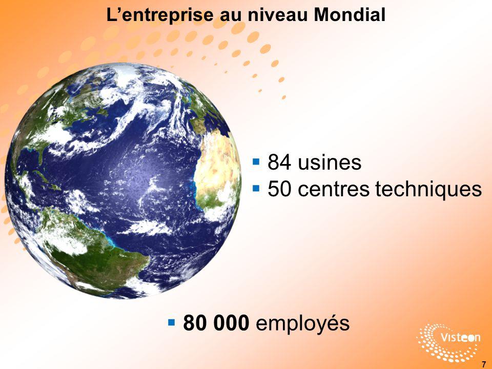 7 84 usines 50 centres techniques 80 000 employés Lentreprise au niveau Mondial