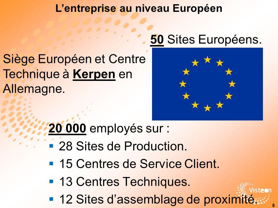 Organigramme du site Charleville-Mézières 29 Directeur de fabrication Steve Gawne Directeur du site Eric Codron D.R.H.