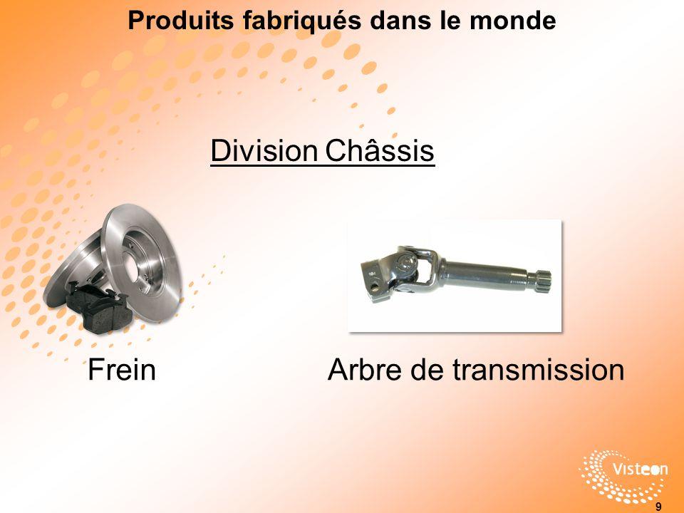 9 Division Châssis Arbre de transmissionFrein Produits fabriqués dans le monde