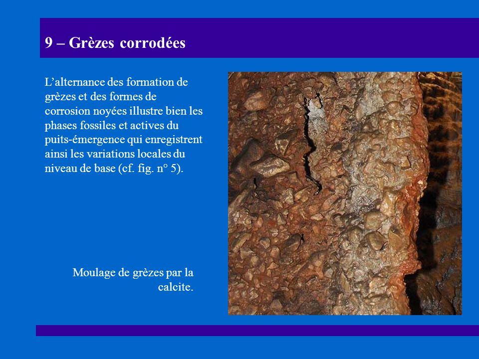 9 – Grèzes corrodées Lalternance des formation de grèzes et des formes de corrosion noyées illustre bien les phases fossiles et actives du puits-émerg