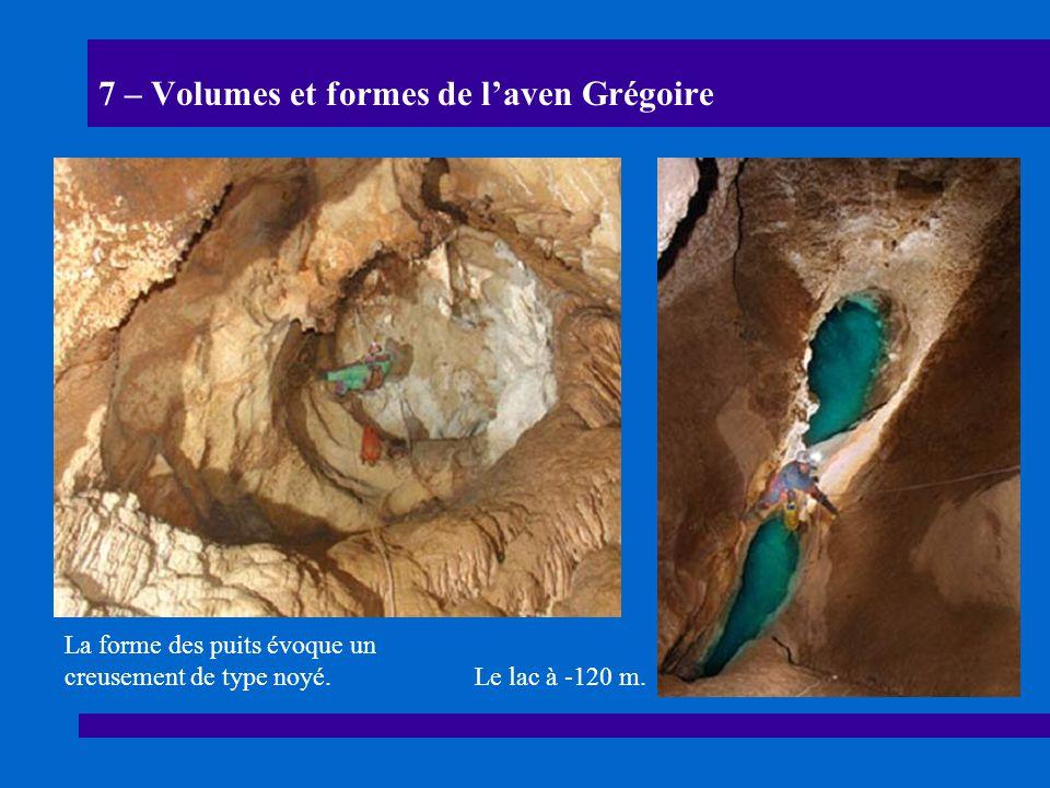 7 – Volumes et formes de laven Grégoire La forme des puits évoque un creusement de type noyé. Le lac à -120 m.