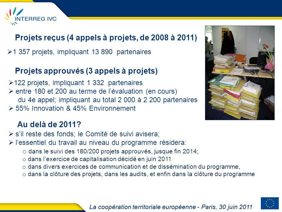La coopération territoriale européenne - Paris, 30 juin 2011 Projets reçus (4 appels à projets, de 2008 à 2011) 1 357 projets, impliquant 13 890 parte