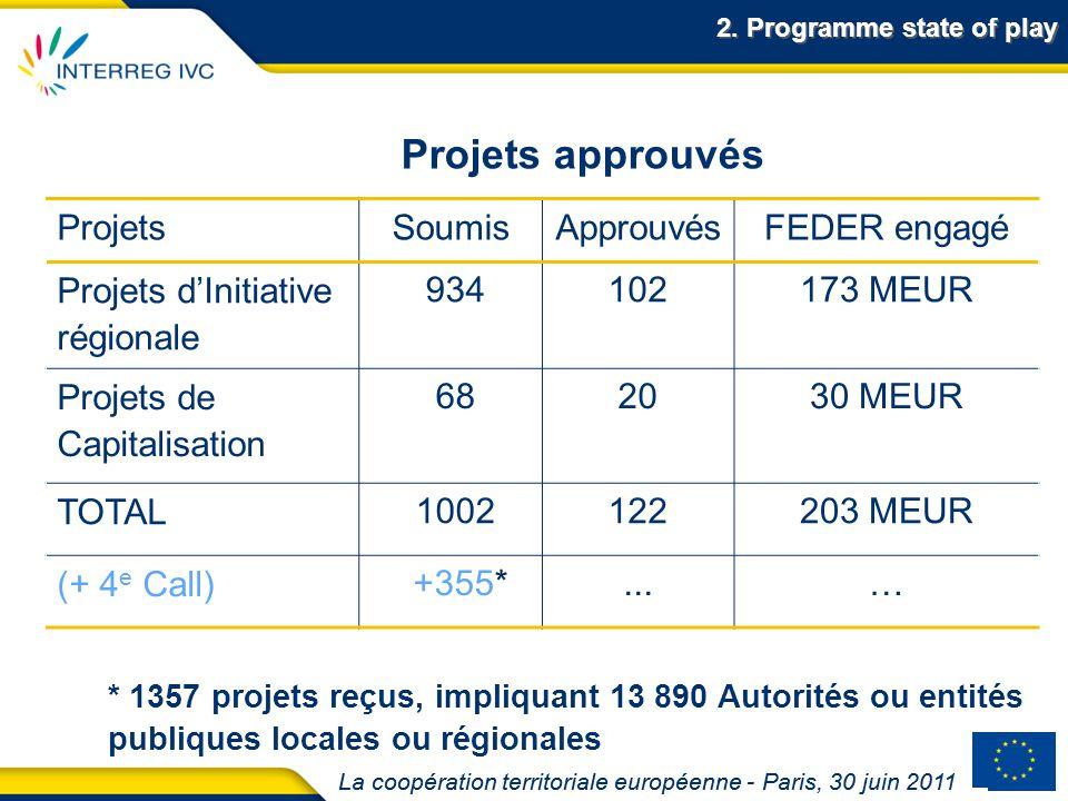 La coopération territoriale européenne - Paris, 30 juin 2011 Projets approuvés * 1357 projets reçus, impliquant 13 890 Autorités ou entités publiques