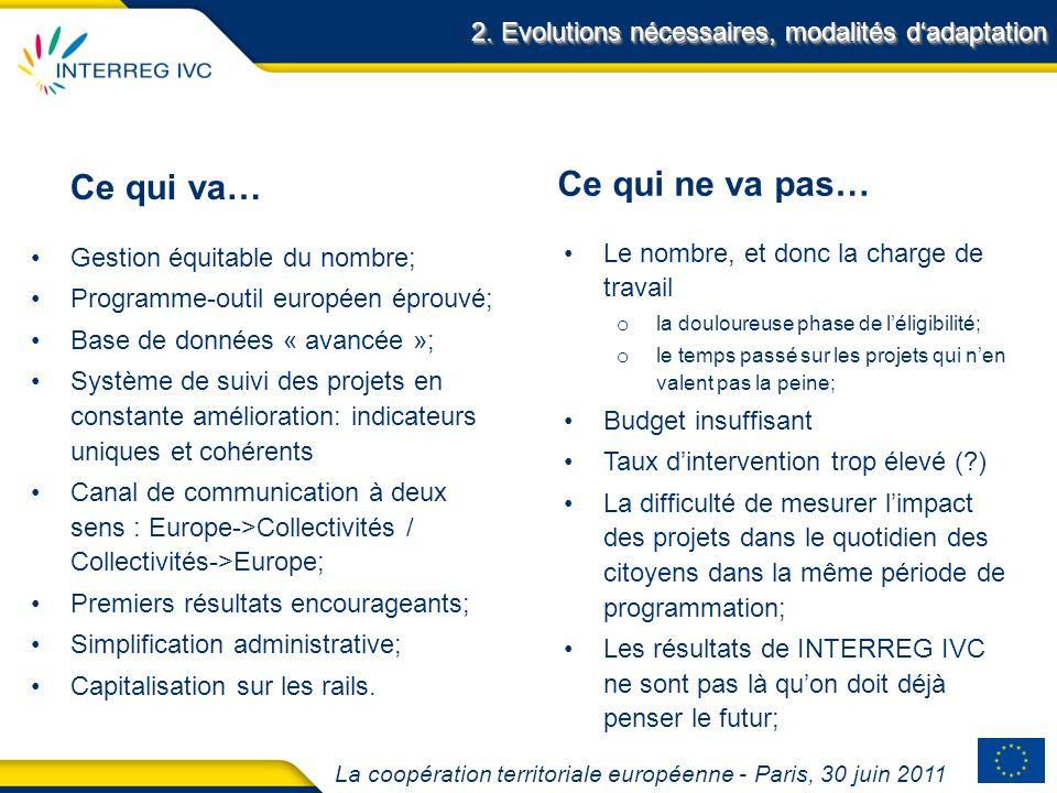 La coopération territoriale européenne - Paris, 30 juin 2011 INTERREG IVC Bénéficiaires: public Thèmes: Innovation - Environnement Durée: 2 à 4 ans Montant maxi de laide: 5 MEUR Taux daide: 75%-85% Eligibilité des dépenses: activités « soft » Rythme: 1 / an Caractère « conjoint » : total Flexibilité: très grande Engouement: partenaires de tous les Etats, de 82% des NUTS2 (à ce stade), 14000 partenaires dans les projets déposés, 180/200 projets à terme 2.