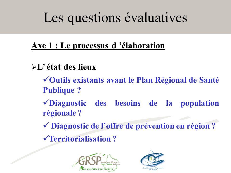 Les questions évaluatives Axe 1 : Le processus d élaboration L état des lieux Outils existants avant le Plan Régional de Santé Publique .