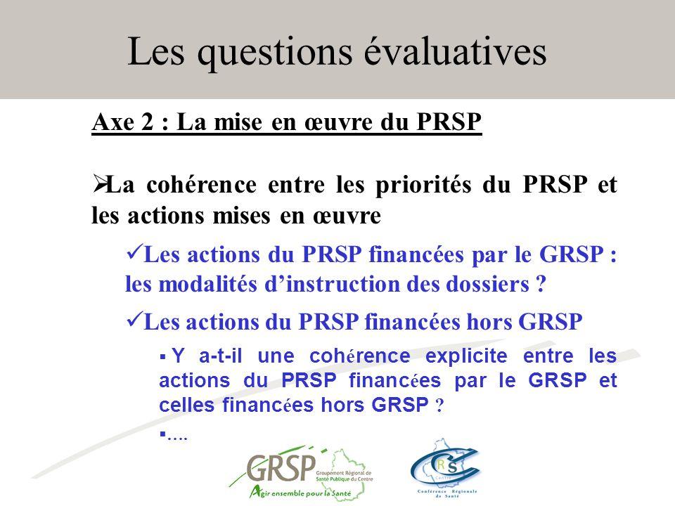Les questions évaluatives Axe 2 : La mise en œuvre du PRSP La cohérence entre les priorités du PRSP et les actions mises en œuvre Les actions du PRSP financées par le GRSP : les modalités dinstruction des dossiers .