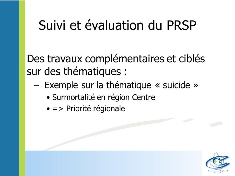 Suivi et évaluation du PRSP Des travaux complémentaires et ciblés sur des thématiques : – Exemple sur la thématique « suicide » Surmortalité en région Centre => Priorité régionale
