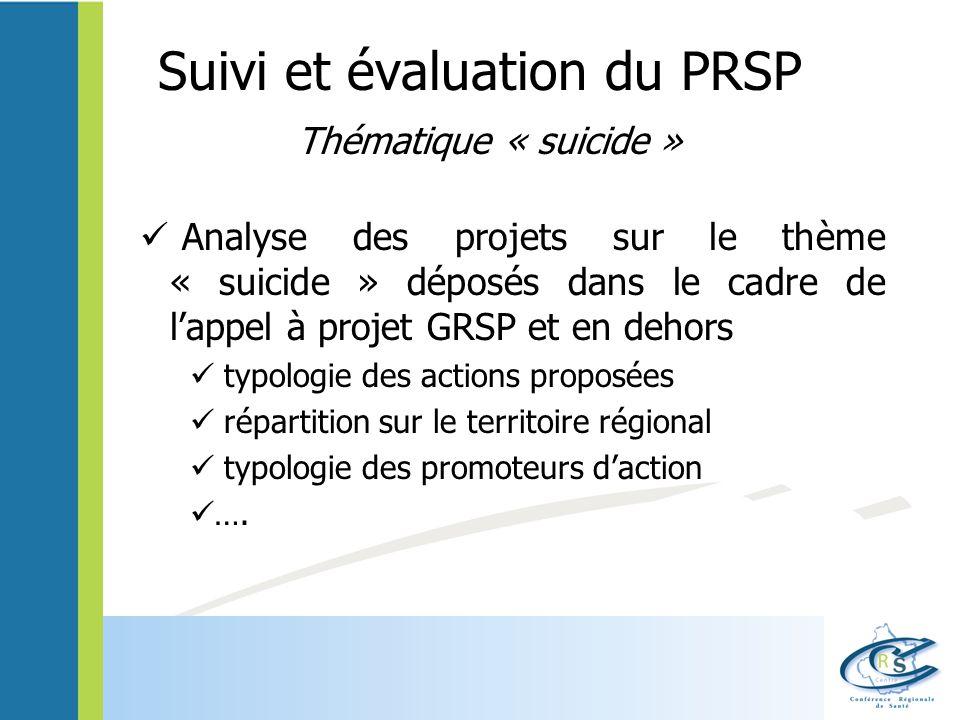 Suivi et évaluation du PRSP Thématique « suicide » Analyse des projets sur le thème « suicide » déposés dans le cadre de lappel à projet GRSP et en dehors typologie des actions proposées répartition sur le territoire régional typologie des promoteurs daction ….