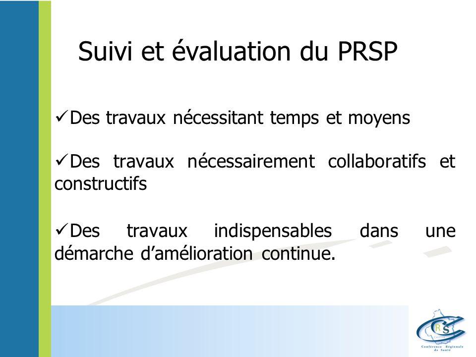 Suivi et évaluation du PRSP Des travaux nécessitant temps et moyens Des travaux nécessairement collaboratifs et constructifs Des travaux indispensables dans une démarche damélioration continue.