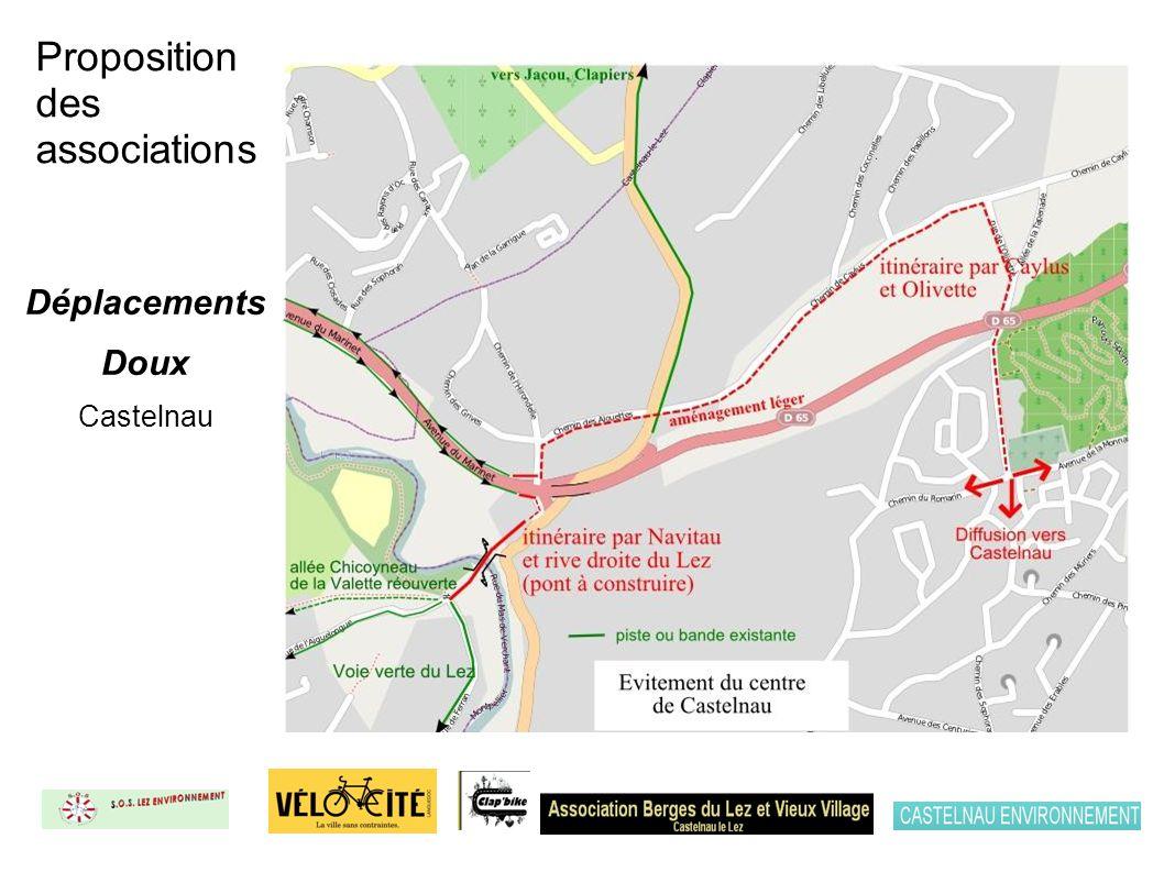 Proposition des associations Déplacements Doux Castelnau