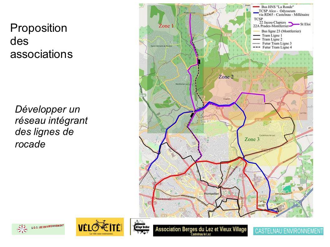 Proposition des associations Développer un réseau intégrant des lignes de rocade