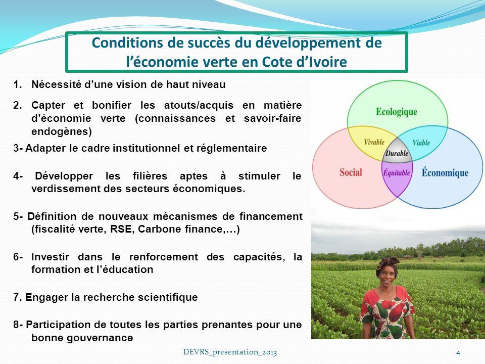 4DEVRS_presentation_2013 Conditions de succès du développement de léconomie verte en Cote dIvoire 1.Nécessité dune vision de haut niveau 2.Capter et b