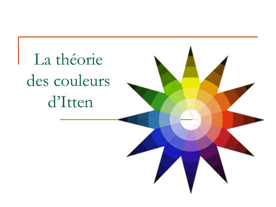La théorie des couleurs dItten