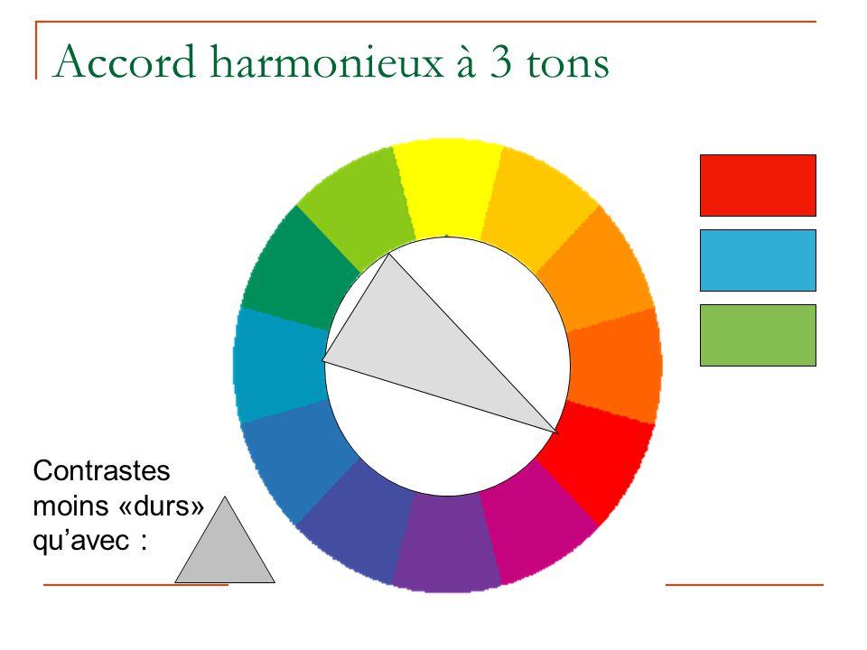 Accord harmonieux à 3 tons Contrastes moins «durs» quavec :