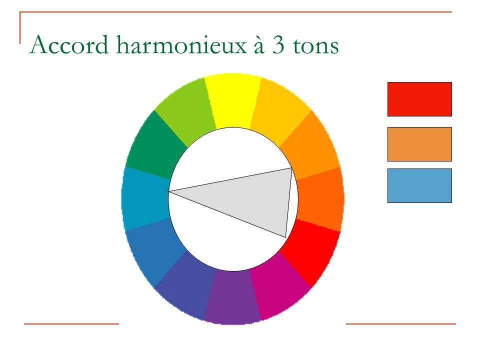 Accord harmonieux à 3 tons