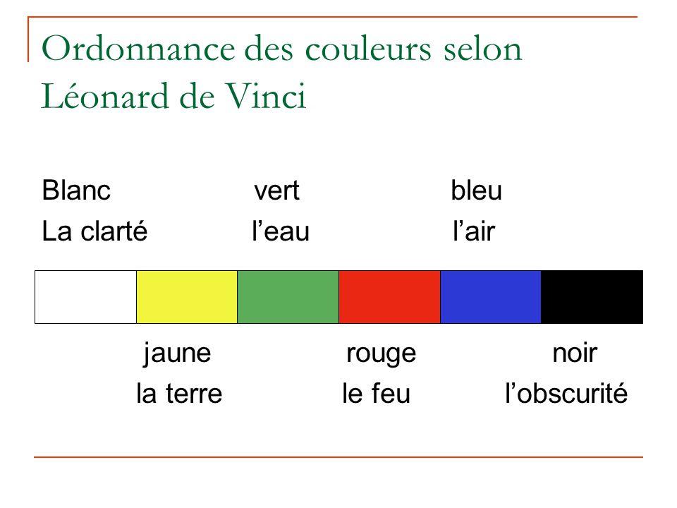Blanc vert bleu La clarté leau lair jaune rouge noir la terre le feu lobscurité Ordonnance des couleurs selon Léonard de Vinci