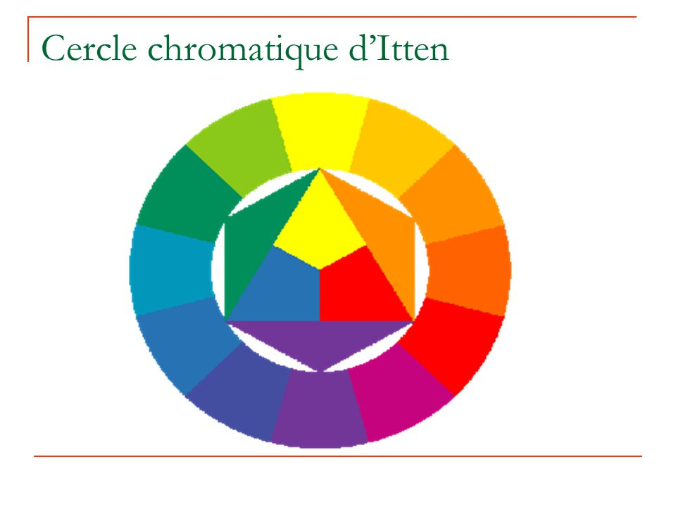 Cercle chromatique dItten