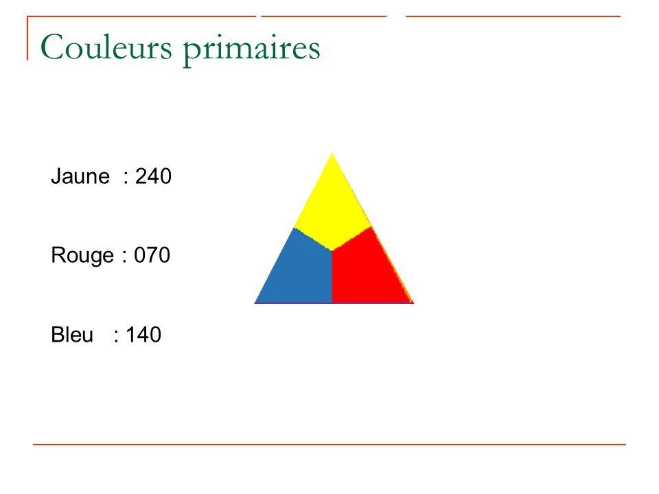 Retour au cours : Illusions d optique et contrastesIllusions d optique et contrastes Colorimetrie.be - Etude de la couleur - Chapitre 4 - Le 22-01-2007couleur