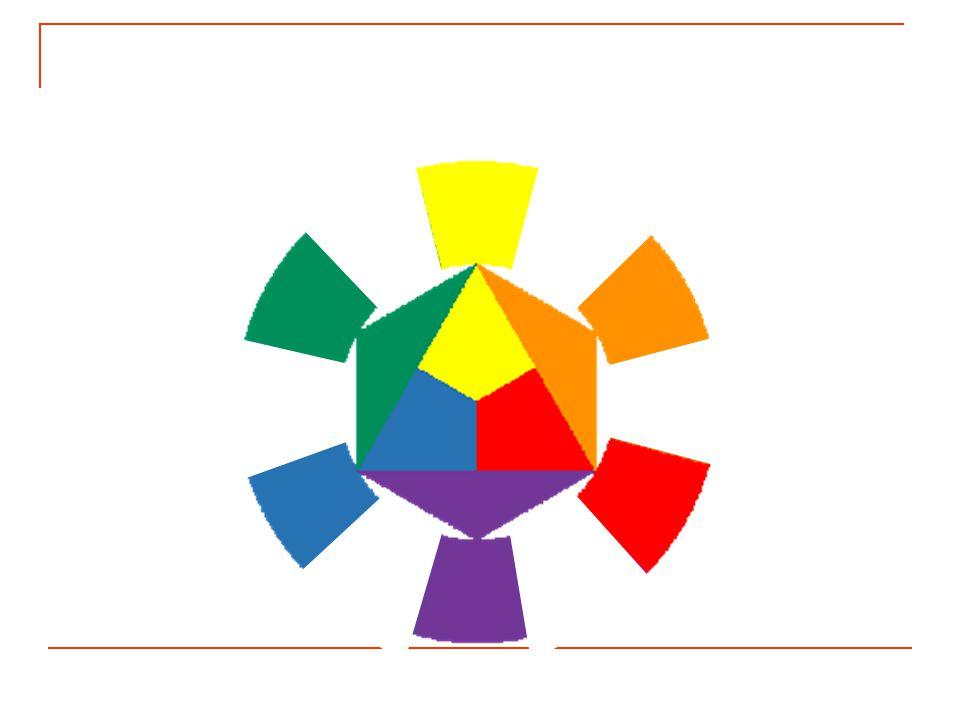 Couleur intermédiaires Vert clair : 230 Bleu vert : 180 Bleu violacé 110 Jaune orangé : 010 Rouge orangé : 060 Rouge violacé : 090