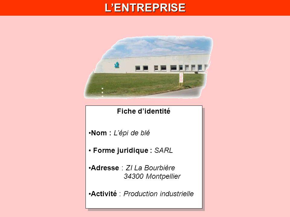 LENTREPRISE Fiche didentité Nom : Lépi de blé Forme juridique : SARL Adresse : ZI La Bourbière 34300 Montpellier Activité : Production industrielle Fi