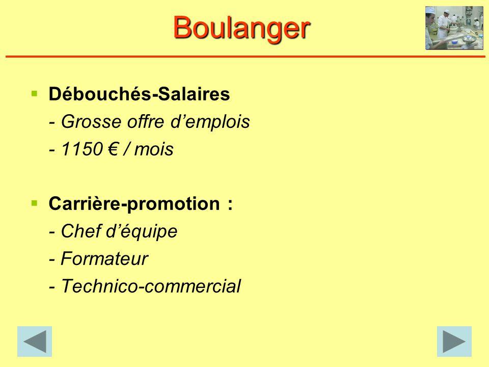 Débouchés-Salaires - Grosse offre demplois - 1150 / mois Carrière-promotion : - Chef déquipe - Formateur - Technico-commercial Boulanger
