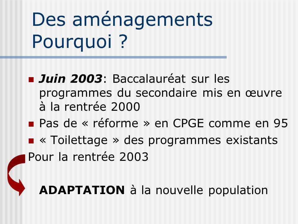 Des aménagements Pourquoi ? Juin 2003: Baccalauréat sur les programmes du secondaire mis en œuvre à la rentrée 2000 Pas de « réforme » en CPGE comme e