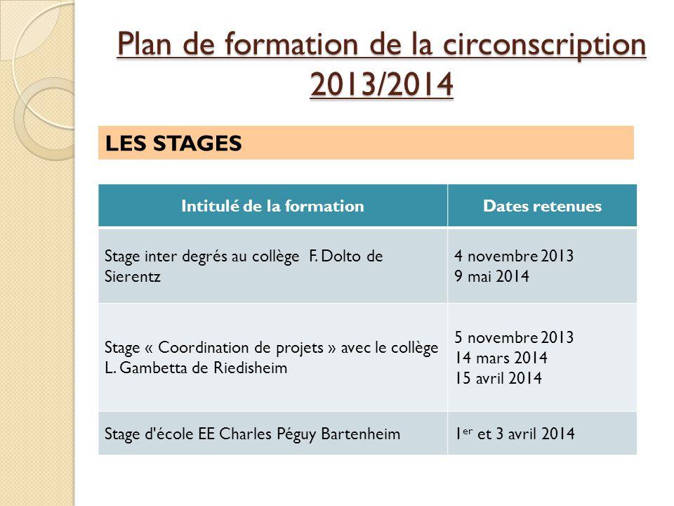 Intitulé de la formationDates retenues Stage inter degrés au collège F. Dolto de Sierentz 4 novembre 2013 9 mai 2014 Stage « Coordination de projets »