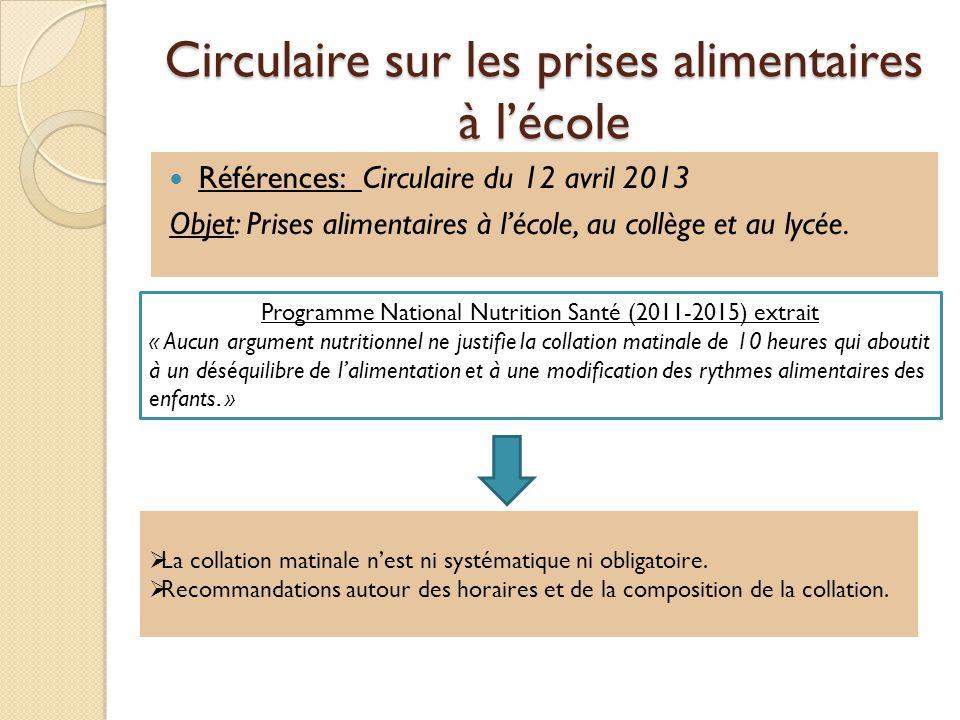 Circulaire sur les prises alimentaires à lécole Références: Circulaire du 12 avril 2013 Objet: Prises alimentaires à lécole, au collège et au lycée. P