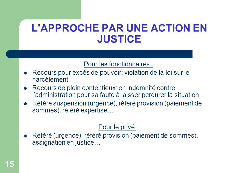 15 LAPPROCHE PAR UNE ACTION EN JUSTICE Pour les fonctionnaires : Recours pour excès de pouvoir: violation de la loi sur le harcèlement Recours de plei