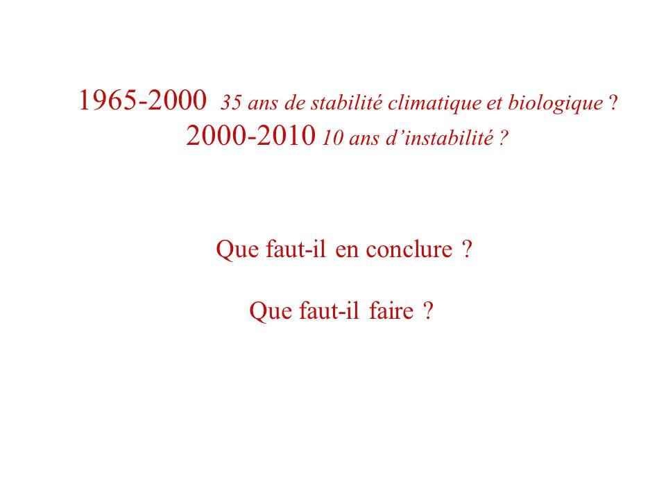 1965-2000 35 ans de stabilité climatique et biologique ? 2000-2010 10 ans dinstabilité ? Que faut-il en conclure ? Que faut-il faire ?