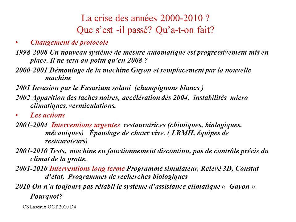 La crise des années 2000-2010 ? Que sest -il passé? Qua-t-on fait? CS Lascaux OCT 2010 D4 Changement de protocole 1998-2008 Un nouveau système de mesu
