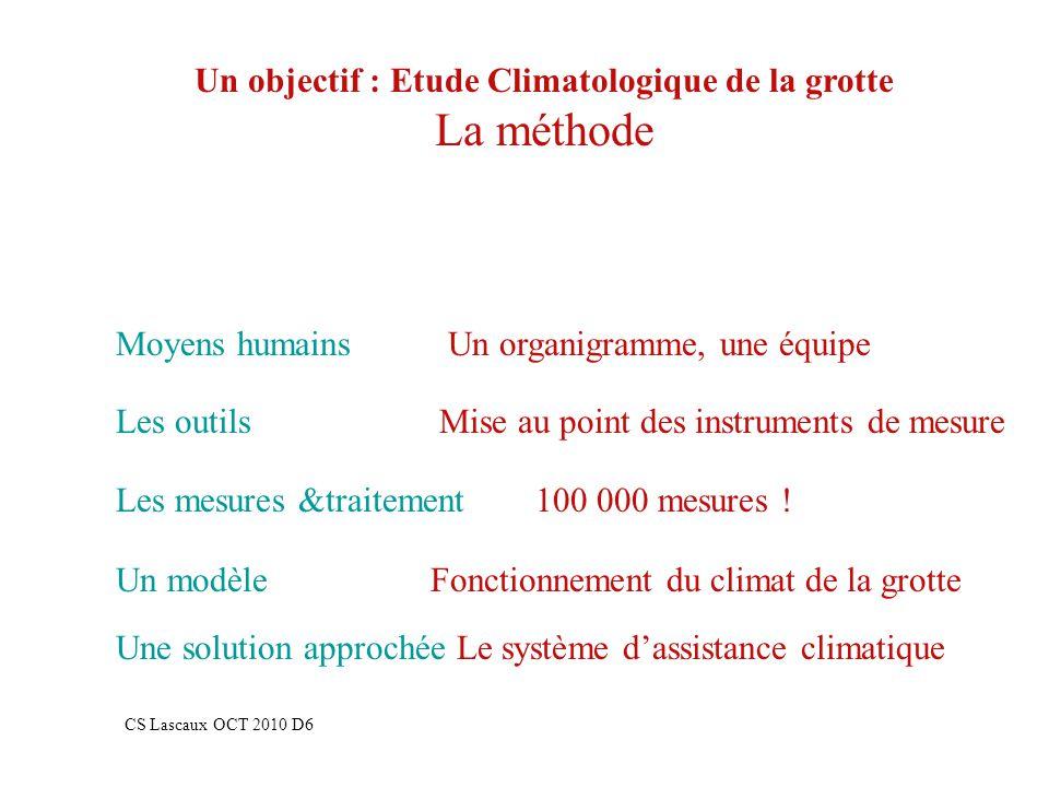 Un objectif : Etude Climatologique de la grotte La méthode Moyens humains Un organigramme, une équipe Les outils Mise au point des instruments de mesu