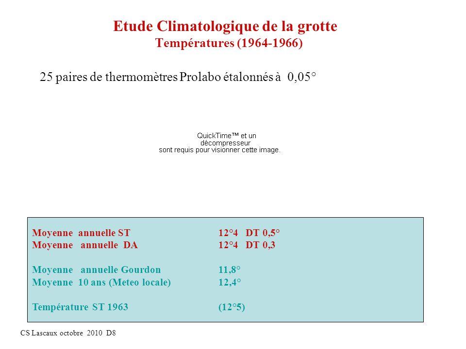 Etude Climatologique de la grotte Températures (1964-1966) CS Lascaux octobre 2010 D8 Moyenne annuelle ST 12°4 DT 0,5° Moyenne annuelle DA 12°4 DT 0,3