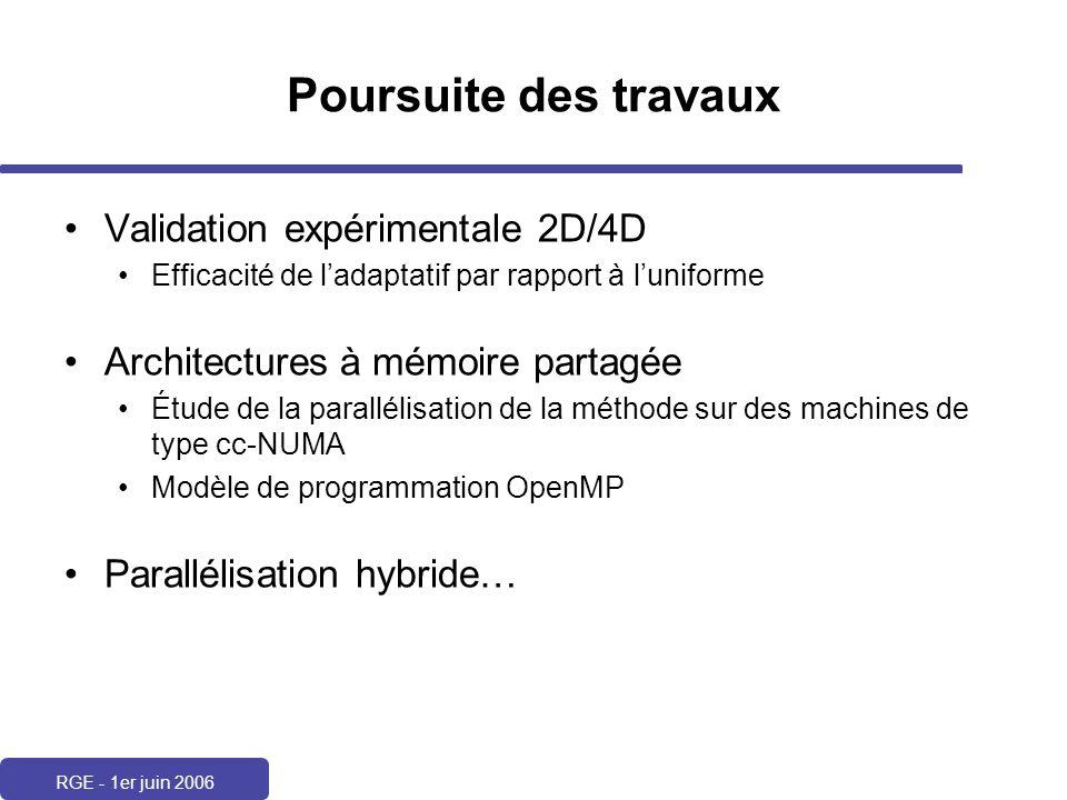 RGE - 1er juin 2006 Poursuite des travaux Validation expérimentale 2D/4D Efficacité de ladaptatif par rapport à luniforme Architectures à mémoire part