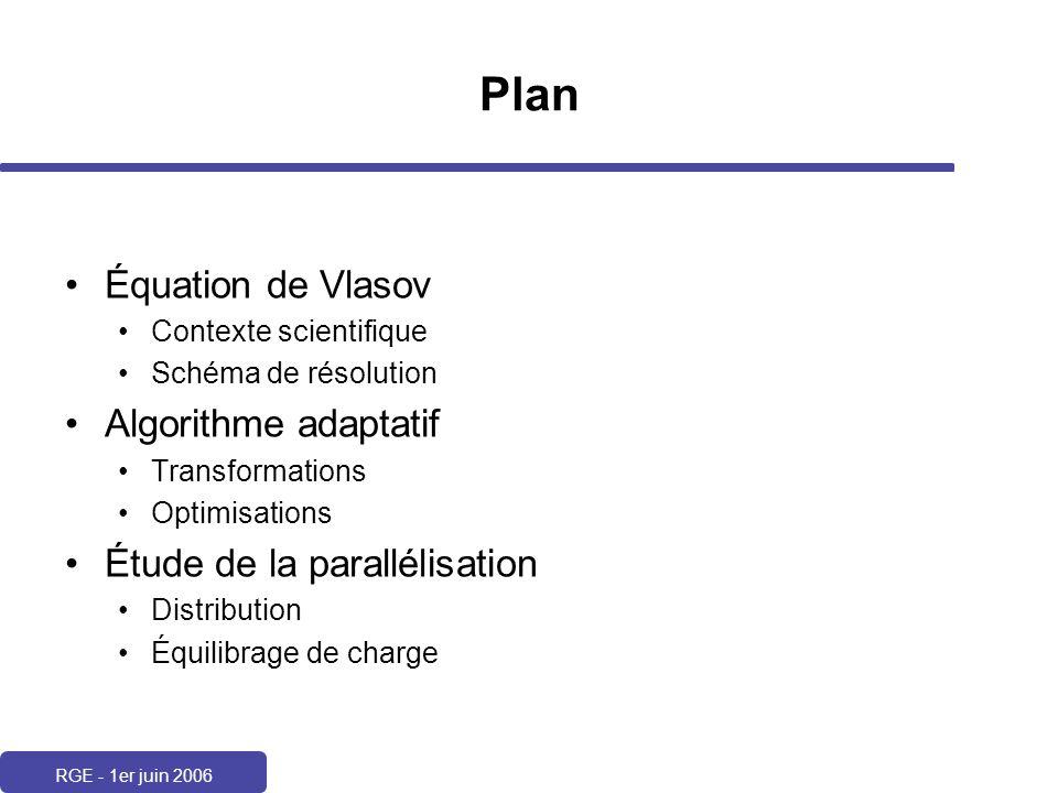 RGE - 1er juin 2006 Plan Équation de Vlasov Contexte scientifique Schéma de résolution Algorithme adaptatif Transformations Optimisations Étude de la